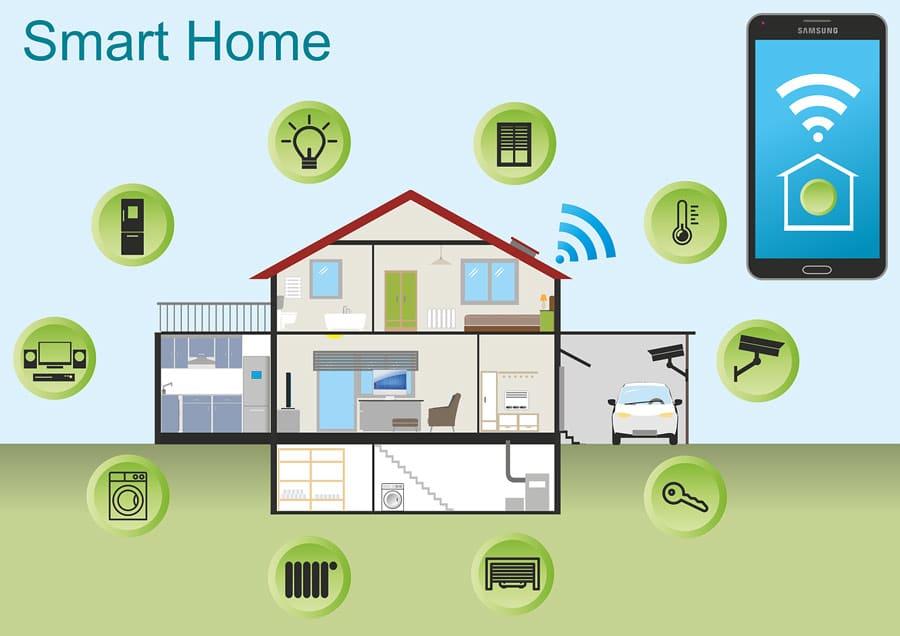 Smart Home-Förderung der KfW